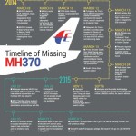 MH370-Timeline-new-2015_620_666_100