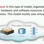 دانلود Udemy Cloud Computing-CompTIA Cloud Essentials Certification آموزش رایانش ابری، مدرک کامپتیا کلود آموزش شبکه و امنیت مالتی مدیا