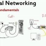 دانلود Udemy General Networking wireless,routers,firewalls,Cisco NAS آموزش مهارت های عمومی شبکه آموزش شبکه و امنیت مالتی مدیا
