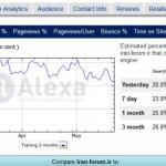 دانلود آموزش آنالیز وب سایت برای افزایش و بهینه سازی سئوی لیندا طراحی و توسعه وب مالتی مدیا