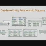 دانلود آموزش ساخت اپلیکیشن های وب با MVC و EF و Identity 2 و Modals آموزش برنامه نویسی مالتی مدیا