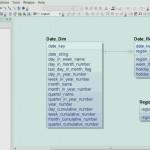 دانلود ویدیوهای آموزش طراحی انبار داده مبتنی بر Agile آموزش برنامه نویسی مالتی مدیا