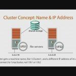 دانلود ویدیوهای آموزشی آشنایی با Windows Clusters برای مبتدیان آموزش سیستم عامل مالتی مدیا
