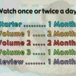 دانلود ویدیوهای آموزش انگلیسی کودکان Your Baby Can Read آموزش زبان مالتی مدیا