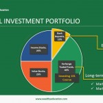 003 How to Build a Low-risk Investment Portfolio.mp4_snapshot_01.49_[2015.12.18_17.41.58]
