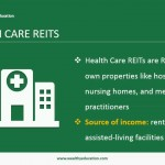 006 Everything about Health Care REITs.mp4_snapshot_00.32_[2015.12.18_17.43.37]