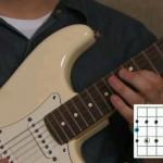 دانلود Guitar Soloing فیلم آموزشی گیتار الکترونیک آموزش موسیقی و آهنگسازی مالتی مدیا