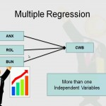 003 Performing Multiple Regression.mp4_snapshot_00.56_[2016.01.26_23.58.28]