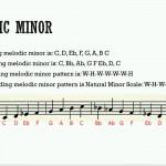 دانلود فیلم آموزش تکنیک دایره پنجگانه در علم موسیقی آموزش موسیقی و آهنگسازی آموزشی مالتی مدیا