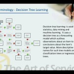 009 Decision Tree Learning.mp4_snapshot_00.01_[2016.01.20_00.29.33]