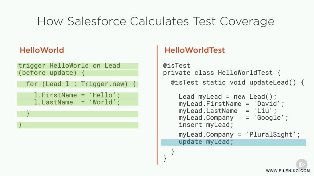 Write an APEX test class for a Http Callout - Salesforce