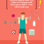 دانلود مجله رژیم و سلامتی دکتر کرمانی شماره ۸-بهمن ۹۴ مالتی مدیا مجله