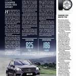 دانلود مجله ی Evo-Car of the Year 2015 مالتی مدیا مجله