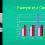 دانلود فیلم آموزش اسلایدهای پاورپوینت آموزش آفیس مالتی مدیا
