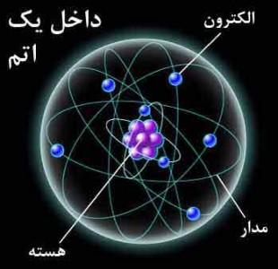 دانلود مستند The Hunt for the Higgs شکار هیگز با زیرنویس فارسی مالتی مدیا مستند