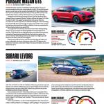 دانلود مجله ی Top Gear Roll out-Coolest Cars of 2016 مالتی مدیا مجله