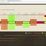 دانلود فیلم آموزش طراحی اجزای وب توسط X-Tag طراحی و توسعه وب مالتی مدیا