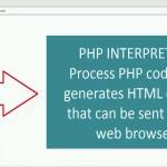 دانلود فیلم آموزش کامل کدنویسی حرفه ای آموزش برنامه نویسی طراحی و توسعه وب مالتی مدیا
