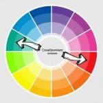 دانلود فیلم آموزش طراحی رابط کاربری بازی های ویدئویی آموزش برنامه نویسی آموزش گرافیکی مالتی مدیا