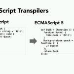 دانلود Lynda TypeScript Essential Training دوره آموزشی تایپ اسکریپت آموزش برنامه نویسی طراحی و توسعه وب مالتی مدیا