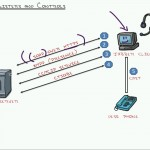 Video Phone Communication- Understanding the place of Jabber.flv.mp4_snapshot_07.08_[2016.05.20_03.15.22]