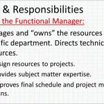 210_-_Role_of_the_Functional_Manager.mp4_snapshot_01.54_[2016.06.15_09.52.35]