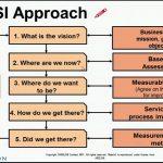 دانلود LiveLessons ITIL Foundation Exam - آموزش مدیریت زیرساخت های فناوری اطلاعات آموزش عمومی کامپیوتر و اینترنت آموزشی مالتی مدیا مدیریت و بازاریابی
