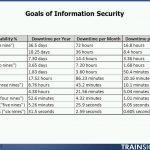 دانلود Pluralsight Cisco CCNA Security Introduction to Network Security دوره آموزشی امنیت شبکه سی سی ان ای سیسکو - پارت 1 آموزش شبکه و امنیت آموزشی مالتی مدیا