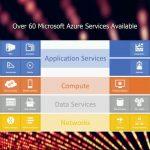 دانلود Udemy Learn How to Build a Simple Microsoft Azure .NET Website 2016 دوره آموزشی طراحی وب سایت با مایکروسافت آژور دات نت آموزشی طراحی و توسعه وب مالتی مدیا