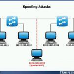 0104.Spoofing Attacks.mp4_snapshot_00.15_[2016.07.19_08.08.48]