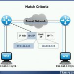 0700.Standard IPv4 ACL Basics.mp4_snapshot_01.46_[2016.07.19_08.09.28]