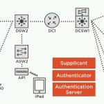 دانلود Pluralsight Securing Network Devices for CCNA Security (210-260) IINS  دوره آموزشی CCNA security امنیت در تجهیزات شبکه آموزش شبکه و امنیت آموزشی مالتی مدیا