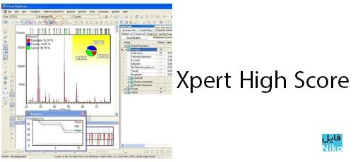 Xpert-High-Score