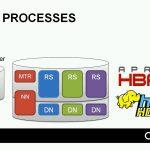 دانلود OReilly Introduction to Apache HBase Operations دوره آموزشی آپاچی اچ بیس آموزش پایگاه داده آموزشی مالتی مدیا