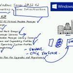 دانلود CBT Nuggets Microsoft Windows Server 2012 with R2 Updates Tutorial Series مجموعه آموزش های ویندوز سروِر 2012 آزمون 410-70 تا 417-70 آموزش شبکه و امنیت آموزشی مالتی مدیا مطالب ویژه