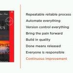 دانلود Pluralsight Lean Software Development Fundamentals فیلم آموزشی مبانی توسعه نرم افزار آموزش برنامه نویسی آموزشی مالتی مدیا
