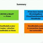 دانلود Pluralsight Building Windows Store Business Apps with Prism فیلم آموزشی ساخت برنامه های ویندوز استور با پریسم آموزش برنامه نویسی آموزشی مالتی مدیا