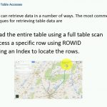 دانلود Udemy SQL Tuning فیلم آموزشی بهینه سازی دستورات SQL آموزش پایگاه داده آموزشی مالتی مدیا