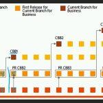 دانلود CBT Nuggets Microsoft Windows 10 70-697 Configuring Windows Devices آموزش جامع ویندوز 10 به شماره آزمون 70-697 آموزش سیستم عامل آموزش شبکه و امنیت آموزشی مالتی مدیا
