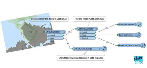 Safe Software FME Desktop